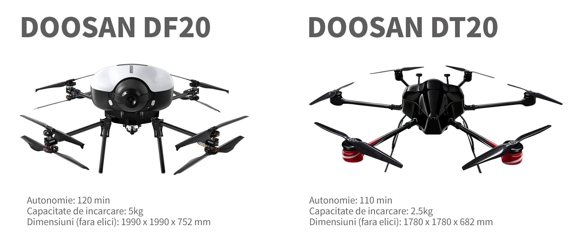 Drone comerciale cu celule de combustie hidrogen Doosan